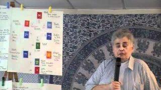 conference Jacqueline Bousquet Juin 2011