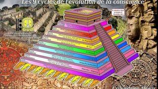 Le Calendrier Maya – L'évolution continue, par Ian Xel Lungold, Février 2005, 2h47 min